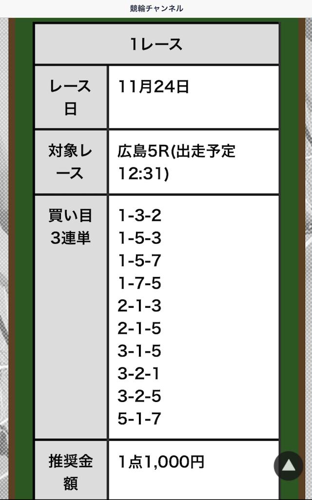 競輪チャンネルの2019/11/24の無料予想