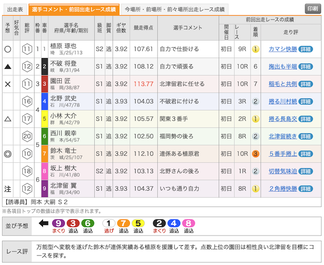 keirinyosou11