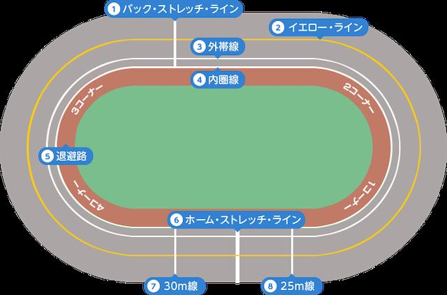 keirinyosou16