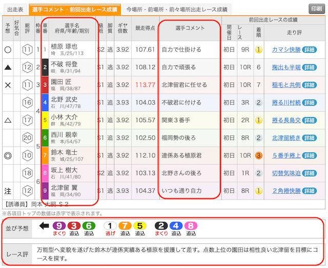 keirinyosou6