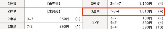 日本競輪投資会(JKI)の2020年8月22日の有料予想1レース目の結果