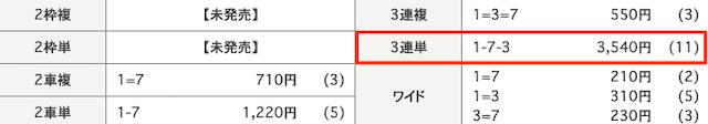 日本競輪投資会(JKI)の2020年8月22日の有料予想2レース目の結果